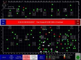 controls upgrade plc monitor facility fans