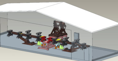 ground simulation test systems, r&d test systems